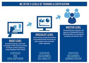 HaldanMES Training Overview PDF