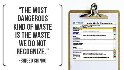 shingo-muda-quote