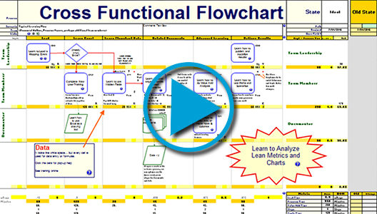 video-cross-functional-flow